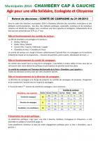 Compte Rendu Comité -Cap a Gauche- n°1
