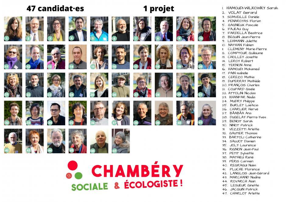 Les candidat.e.s de la liste Chambéry Sociale et Ecologiste