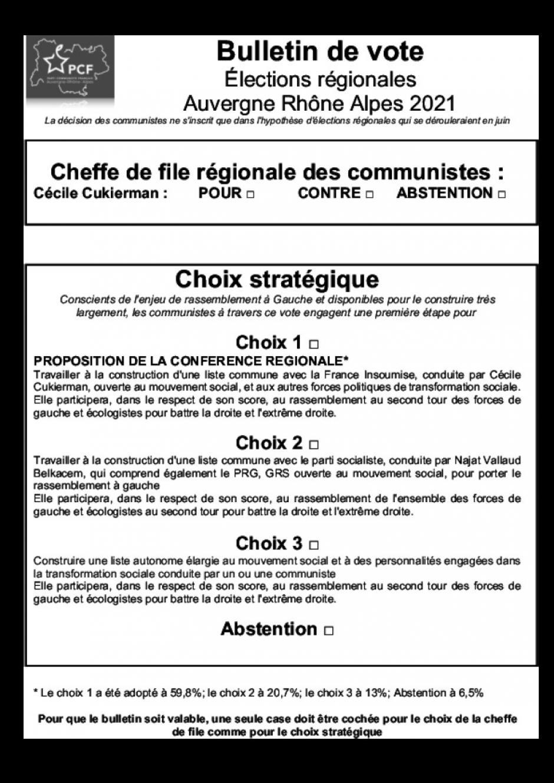 Vote des communistes sur la stratégie et les chefs de file pour les élections régionales